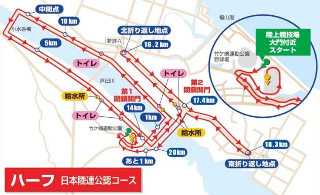 ふくやまマラソンのハーフコース