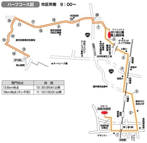 浜松シティマラソン ハーフコース