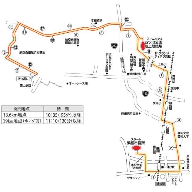 浜松シティマラソンのハーフコース